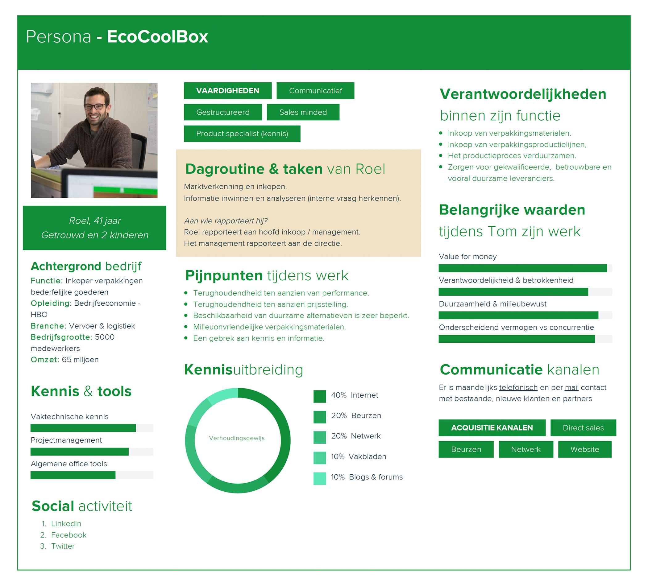 afbeelding ontwerp persona voor klant ecocoolbox. bevat foto, naam, wensen, kennis, dagroutine, verantwoordelijkheden en communicatieve eigenschappen