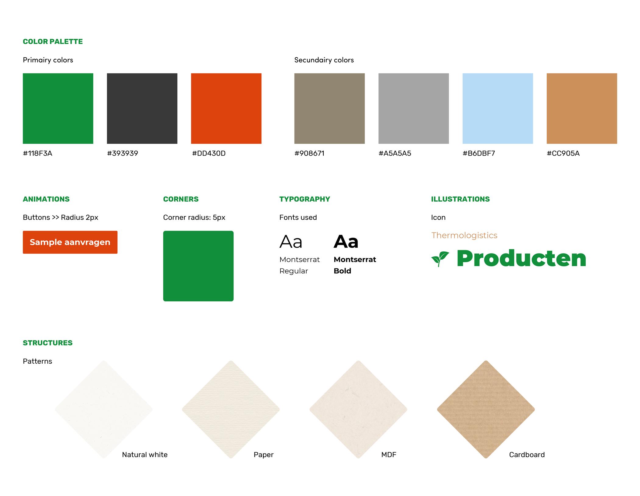 afbeelding ontwerpvoorbeeld styleguide ecocoolbox, bevat kleuren, teksten, groottes, patronen.