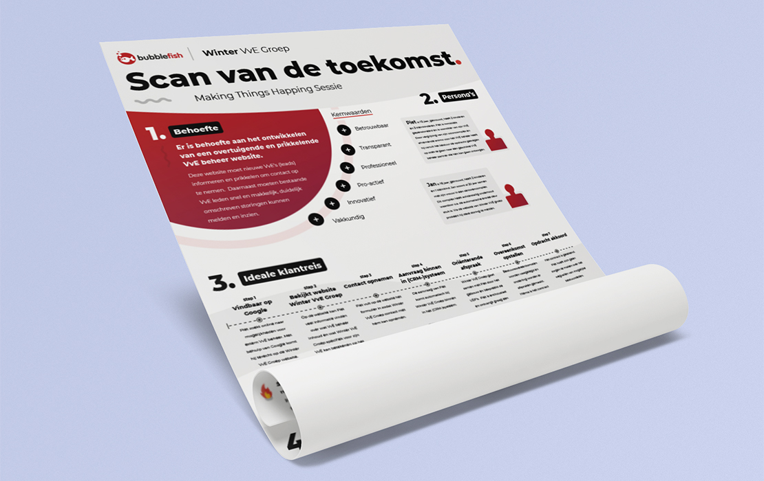 Mockup van een half opgerolde scan van de toekomst poster