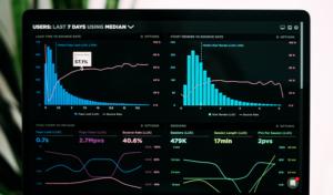 Google analytics data in diagrammen